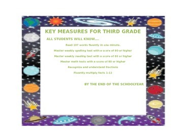 THIRD GRADE STUDENT DATA BOOK