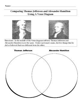 Compare/Contrast Chart THOMAS JEFFERSON & ALEXANDER HAMILTON Info + Venn Diagram