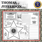 THOMAS JEFFERSON POSTER U.S. President Research Project Biography
