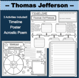 THOMAS JEFFERSON Research Project Timeline Poster Biography Graphic Organizer