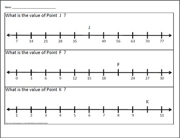 THOUSANDS of Number Patterns on Number Lines! - Automatic Generator