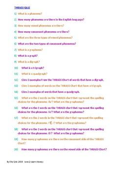 THRASS Quiz