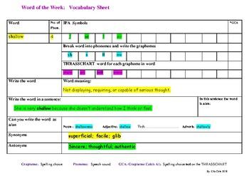 THRASS Vocabulary & Spelling Workbook