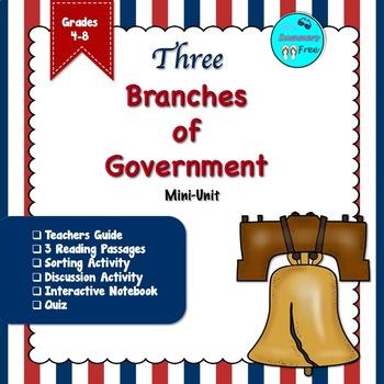 THREE BRANCHES OF GOVERNMENT MINI-UNIT