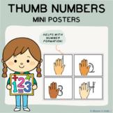 THUMB NUMBERS MINI POSTERS