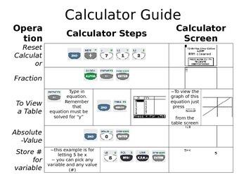 TI-84 Calculator Steps