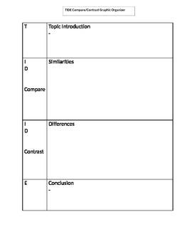 TIDE Compare and Contrast Planning tool