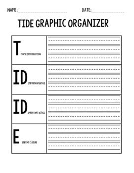 TIDE Graphic Organizer