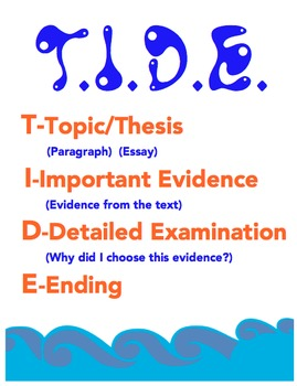 TIDE Writing Poster