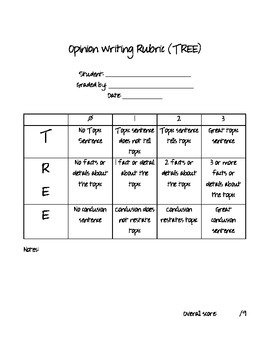 TIDE and TREE Rubric