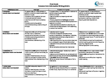 writing rubric 5th grade