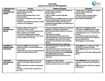 TIDES - NARRATIVE RUBRIC - 1ST GRADE