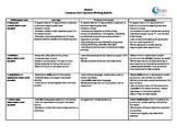 TIDES - OPINION RUBRIC - KINDER