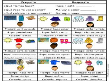 TIEMPO Y ROPA JUEGO WEATHER CLOTHES SPANISH GAME
