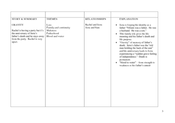 TIM WINTON'S 'MINIMUM OF TWO'  THEMES/RELATIONSHIPS HANDOUTS
