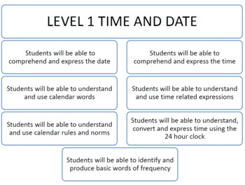 TIME AND DATE (FRENCH)