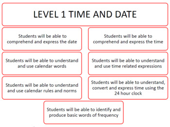 TIME AND DATE (SPANISH 2017 EDITION)