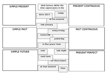 TIME EXPRESSIONS - Revising verb tenses