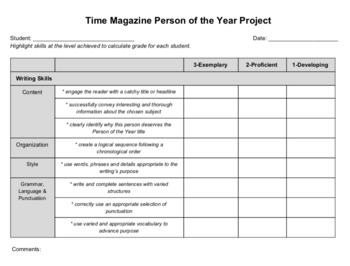 TIME Magazine's Person of the Year - Project