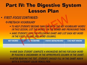 THE HUMAN BODY SYSTEMS UNIT: PART IV~DIGESTIVE SYSTEM