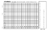 TIMED WRITE DATA GRAPH