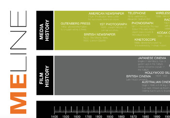 TIMELINE OF FILM AND ART MOVEMENTS POSTER