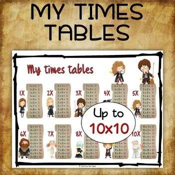 TIMES TABLES – 4 handouts or posters for Harry Potter fans - Multiplications