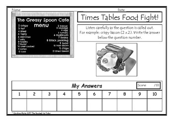 FREE! game MULTIPLICATION TABLES 2-12