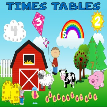 TIMES TABLES DISPLAY SCENE - MATHS NUMERACY EARLY YEARS KEY STAGE 1 AND 2