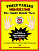 TIMES TABLES MEMORIZATION MASTERY GOAL - The Handy Hands Way!