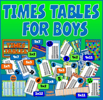 TIMES TABLES POSTERS DISPLAY - BOYS BLUE THEME MATHS NUMERACY KEY STAGE 1 AND 2