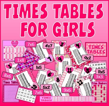 TIMES TABLES POSTERS DISPLAY - GIRLS PINK THEME MATHS NUMERACY KEY STAGE 1 AND 2