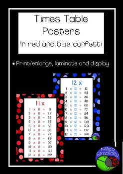 TIMES TABLES classroom posters RED OR BLUE light confetti