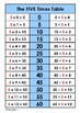 TIMES TABLES with DIVISION 11 A4 Sheets 2x - 12x tables