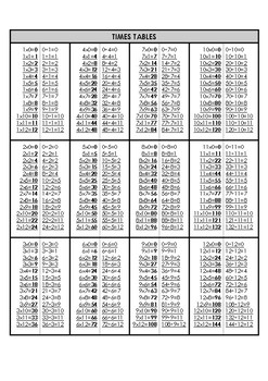 TIMES TABLES with DIVISION A4 sheet