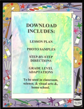PRINTING WITH TISSUE PAPER, ETC.  - Lesson Plan with Bundle of Four Projects
