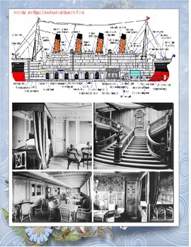 TITANIC Teaching Unit and Study Guide - printable, CCSS aligned