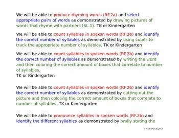 TK and Kindergarten Reading Foundational Standards Learning Targets