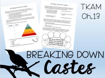 To Kill a Mockingbird Chapter 13 Activity