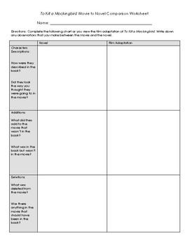 TKAM Film to Novel Comparison Sheet