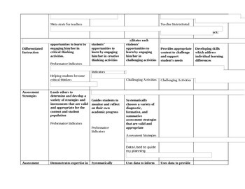 Teacher Evaluation Documentation Rubric with drop down menus