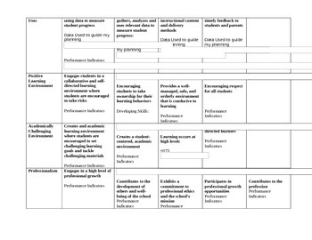 TKES Teacher Evaluation Documentation Rubric with drop down menus