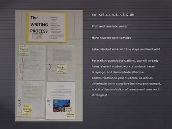 TKES Writing Process Bulletin Board
