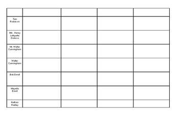 TKaM Character Chart