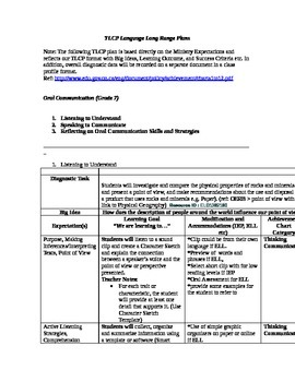 TLCP Grade 7 Language Plan Linked to Geography/History