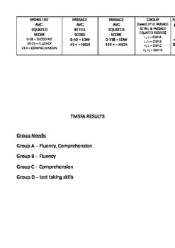TMSFA Results Chart