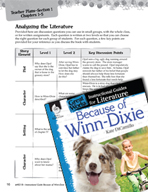 Because of Winn-Dixie Leveled Comprehension Questions (Great Works Series)