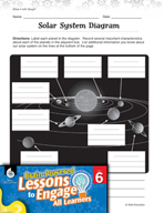 Brain-Powered Lessons - Solar System Sculptures