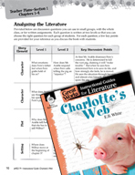 Charlotte's Web Leveled Comprehension Questions (Great Works Series)