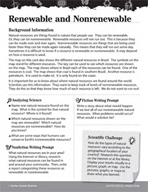 Ecology and the Environment Inquiry Card - Renewable and Nonrenewable
